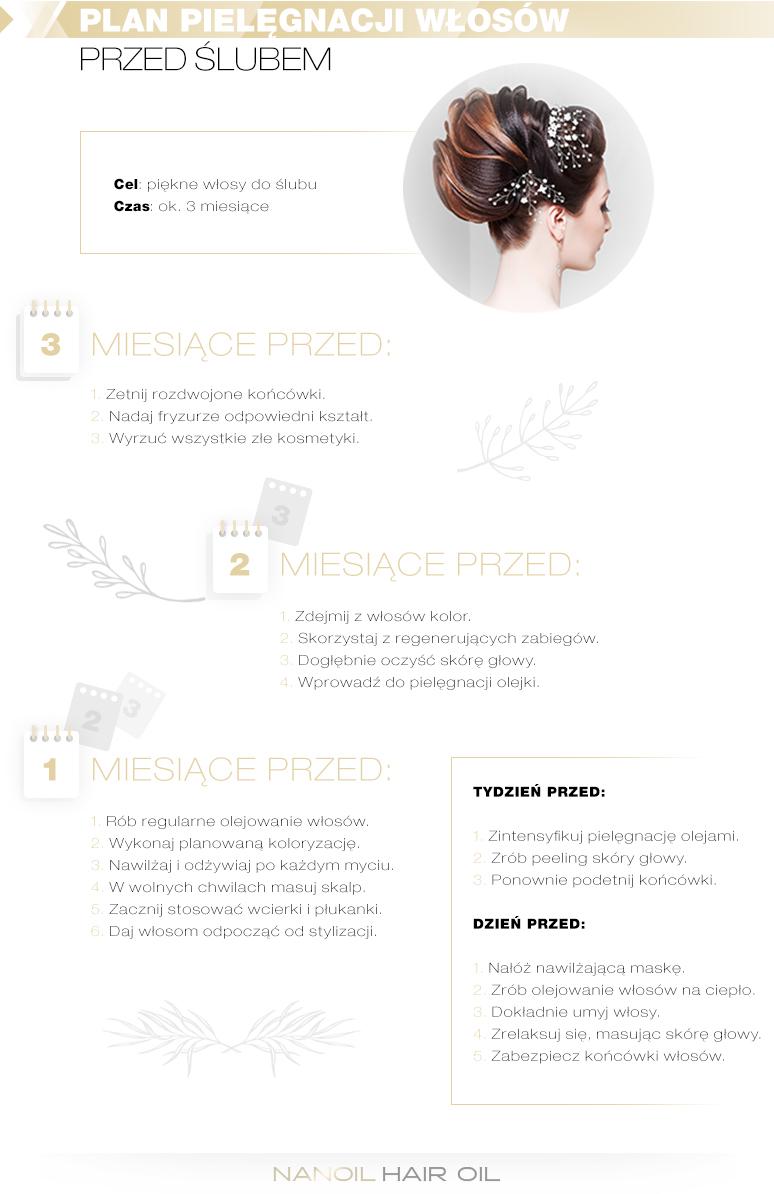 pielęgnacja włosów przed ślubem