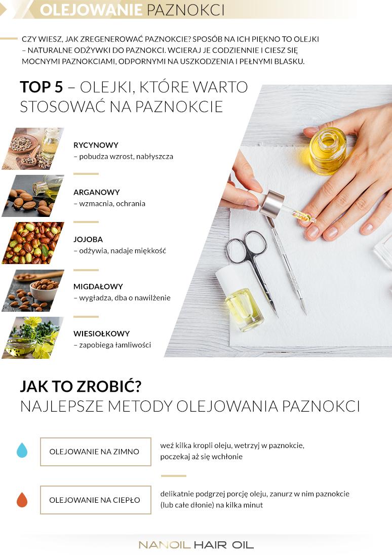 Olejowanie paznokci